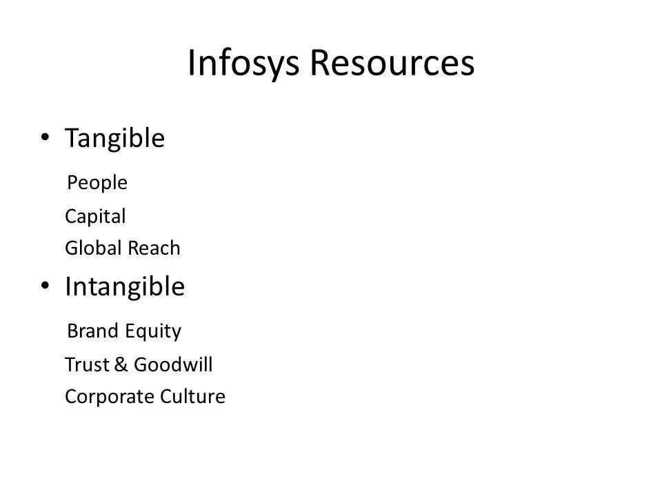 Infosys Resources Tangible People Intangible Brand Equity Capital