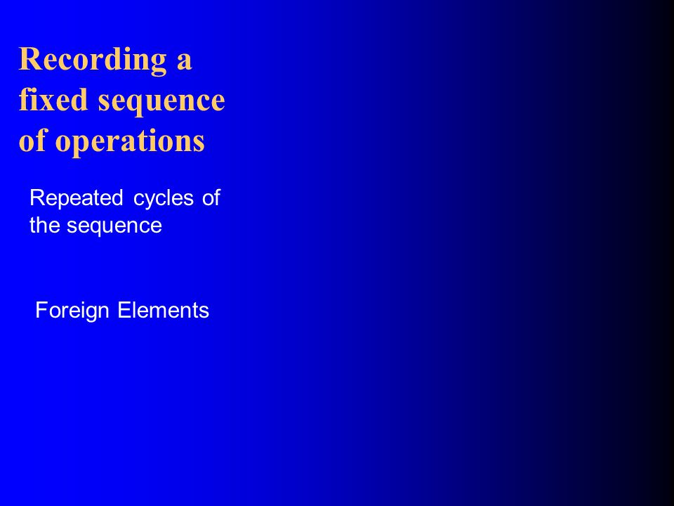 Recording a fixed sequence of operations