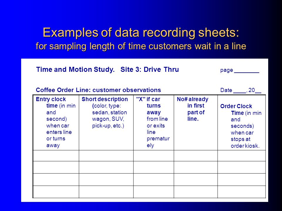 Examples of data recording sheets: for sampling length of time customers wait in a line