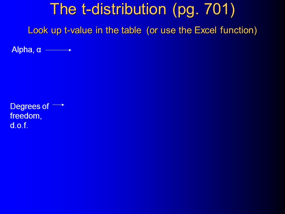 The t-distribution (pg