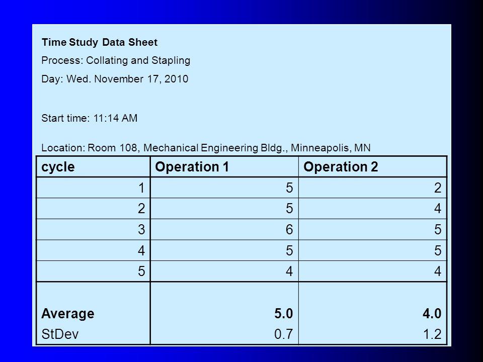 cycle Operation 1 Operation 2 1 5 2 4 3 6 Average 5.0 4.0 StDev 0.7