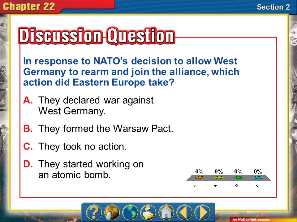 In response to NATO's decision to allow West Germany to rearm and join the alliance, which action did Eastern Europe take