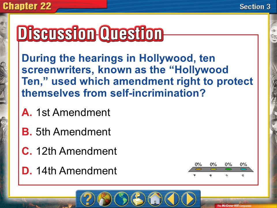 During the hearings in Hollywood, ten screenwriters, known as the Hollywood Ten, used which amendment right to protect themselves from self-incrimination