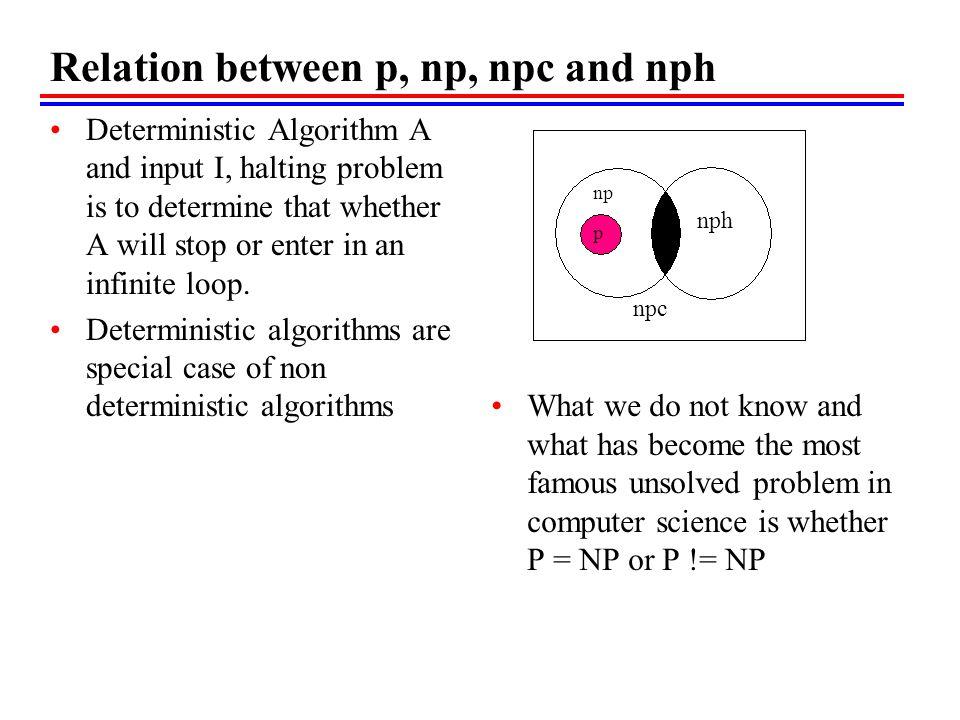 Relation between p, np, npc and nph