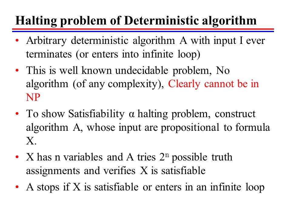 Halting problem of Deterministic algorithm