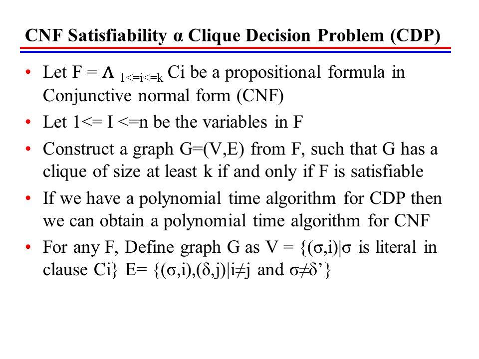 CNF Satisfiability α Clique Decision Problem (CDP)