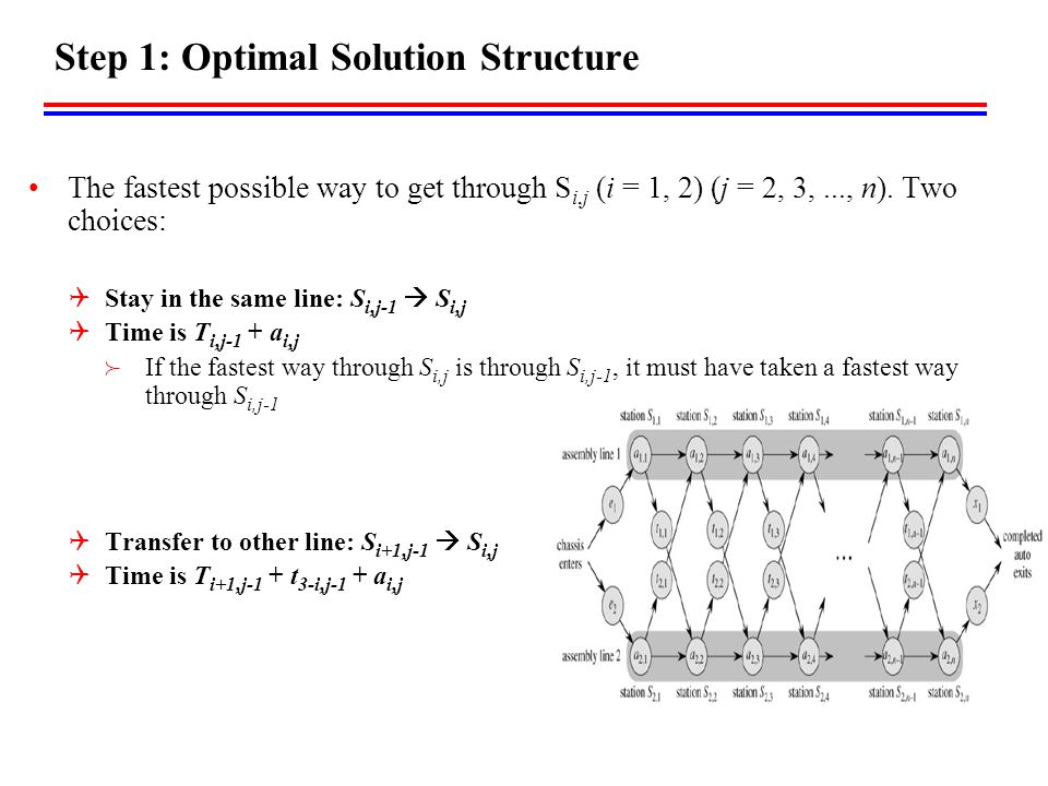 Step 1: Optimal Solution Structure