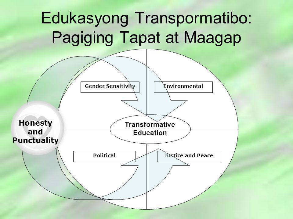 Edukasyong Transpormatibo: Pagiging Tapat at Maagap