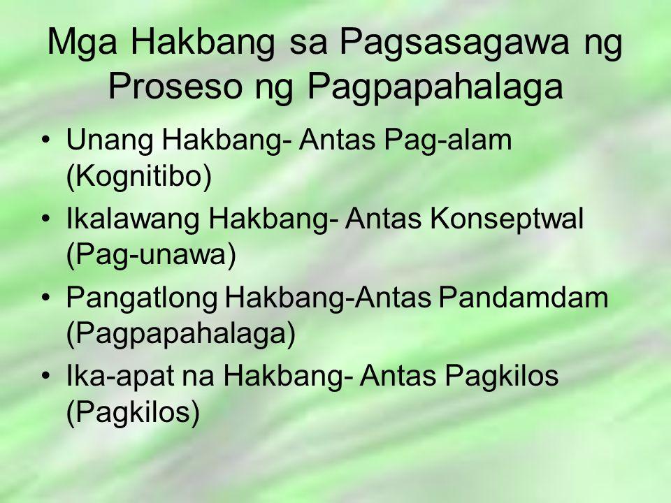 Mga Hakbang sa Pagsasagawa ng Proseso ng Pagpapahalaga