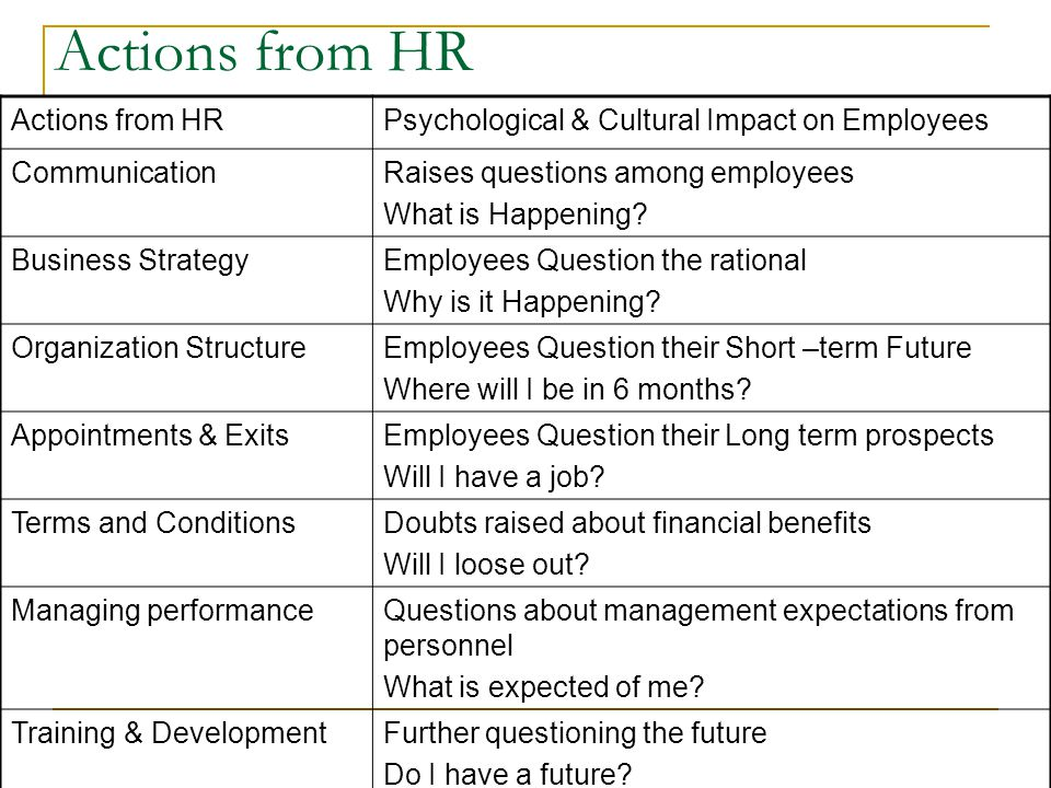 Actions from HR Actions from HR
