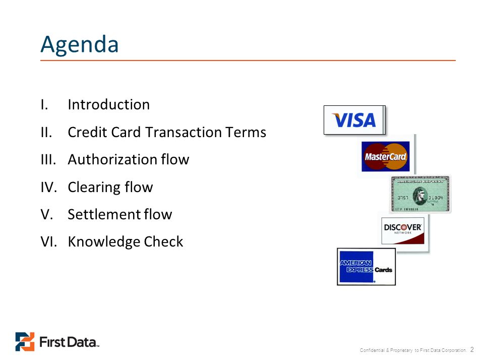 Agenda Introduction Credit Card Transaction Terms Authorization flow
