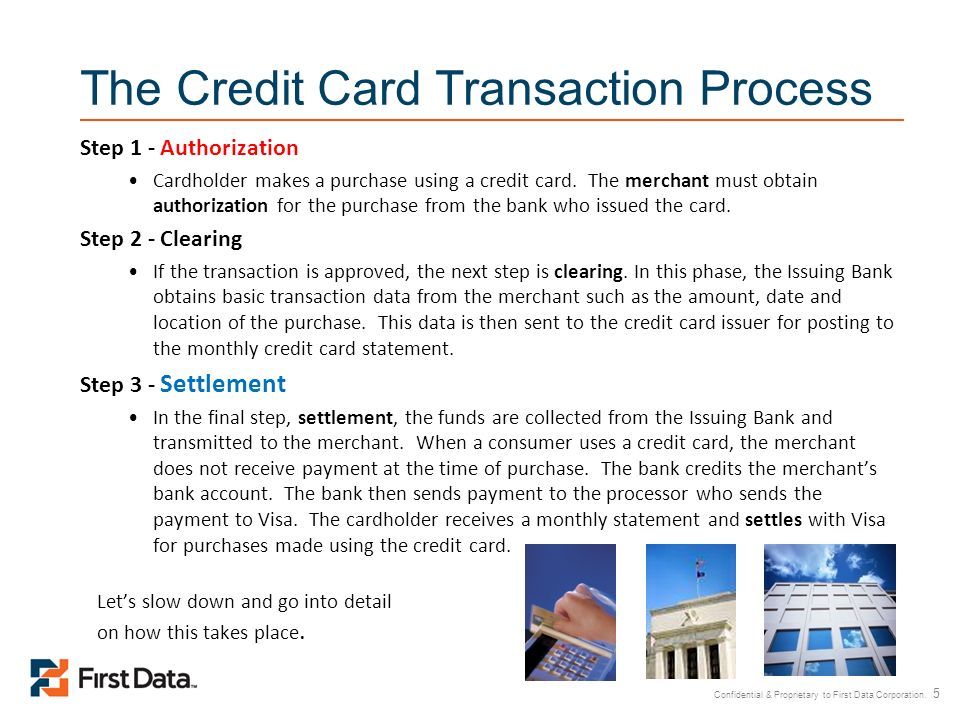 The Credit Card Transaction Process