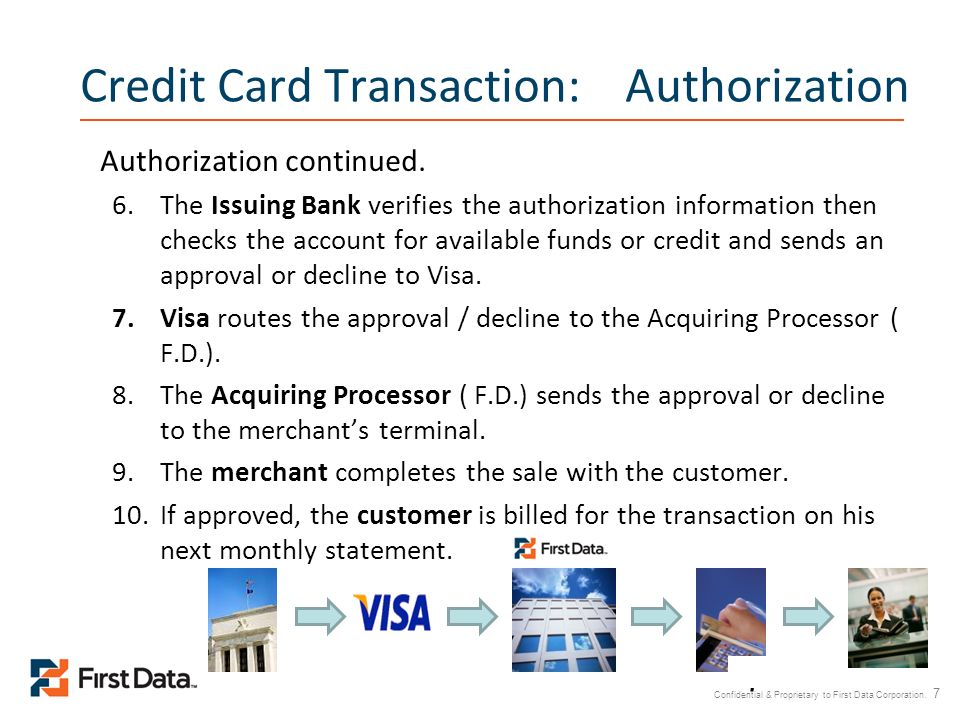 Credit Card Transaction: Authorization