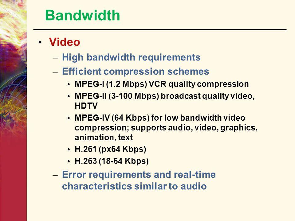 Bandwidth Video High bandwidth requirements