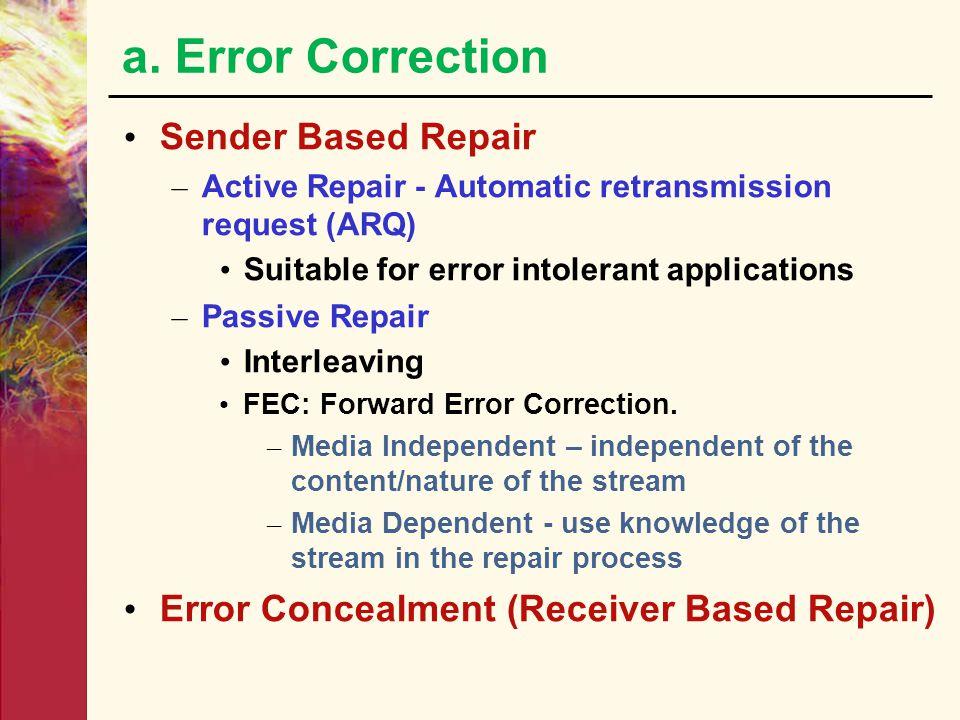 a. Error Correction Sender Based Repair