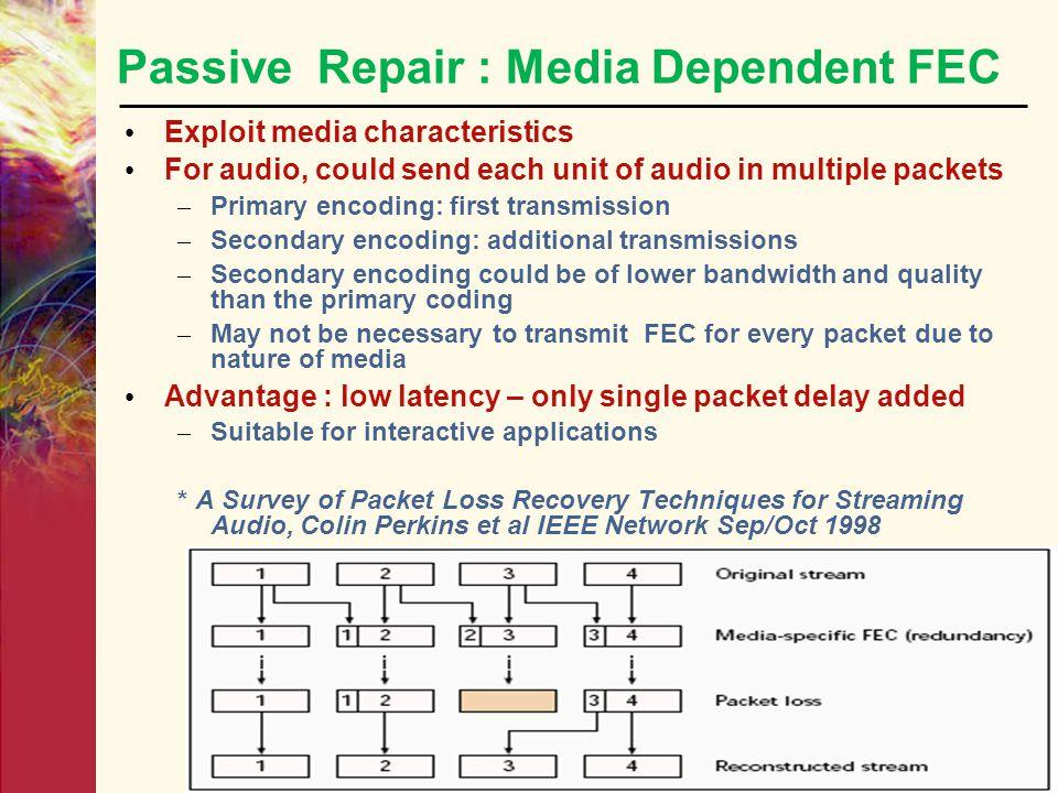 Passive Repair : Media Dependent FEC
