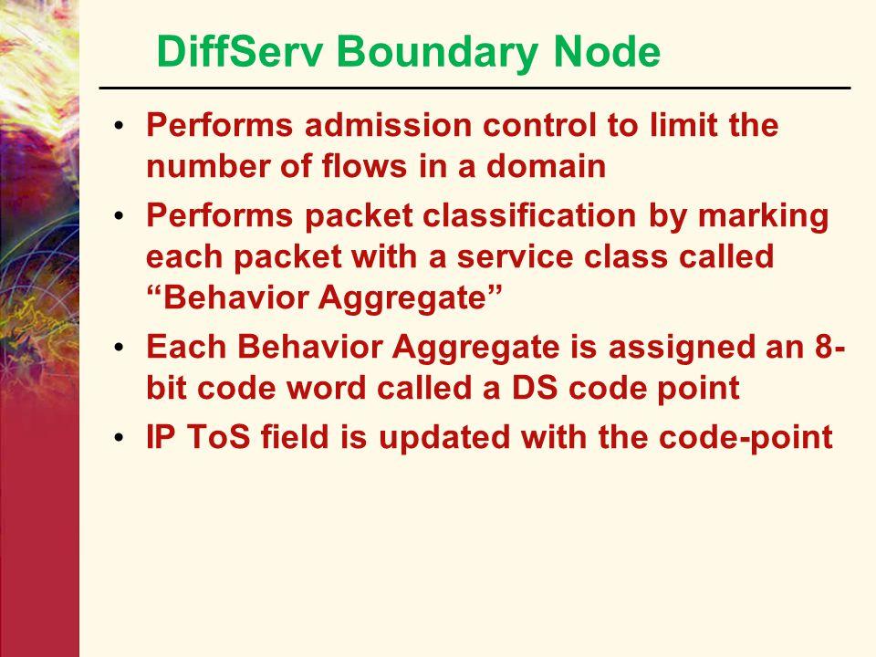 DiffServ Boundary Node