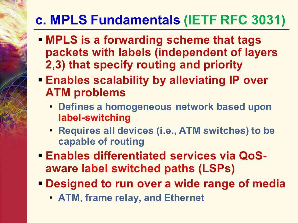 c. MPLS Fundamentals (IETF RFC 3031)