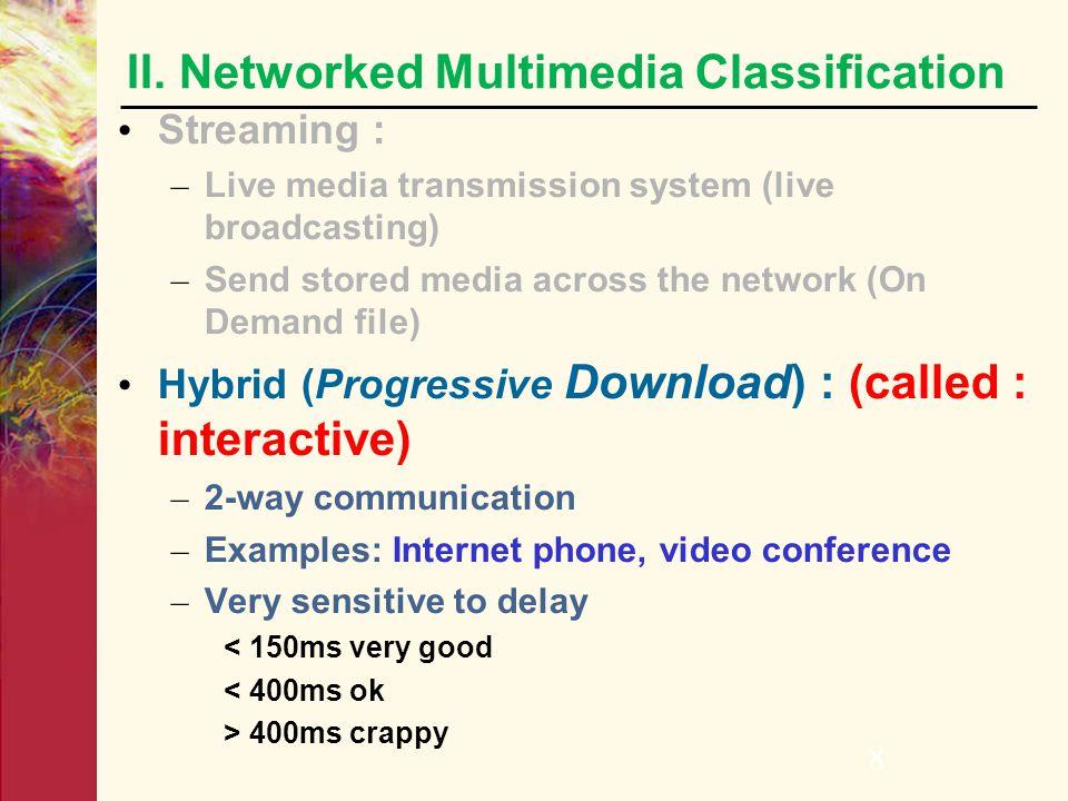II. Networked Multimedia Classification
