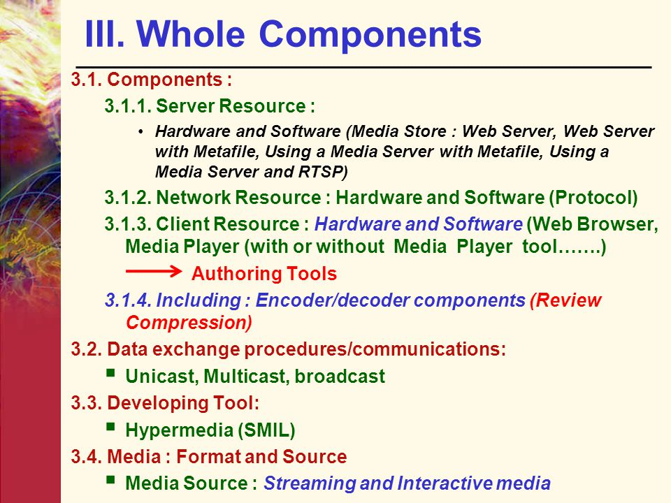 III. Whole Components 3.1. Components : 3.1.1. Server Resource :