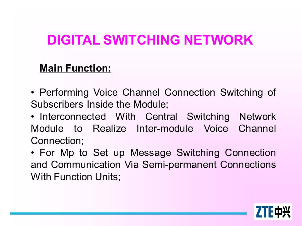 DIGITAL SWITCHING NETWORK