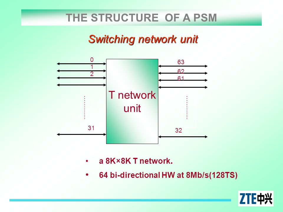 Switching network unit