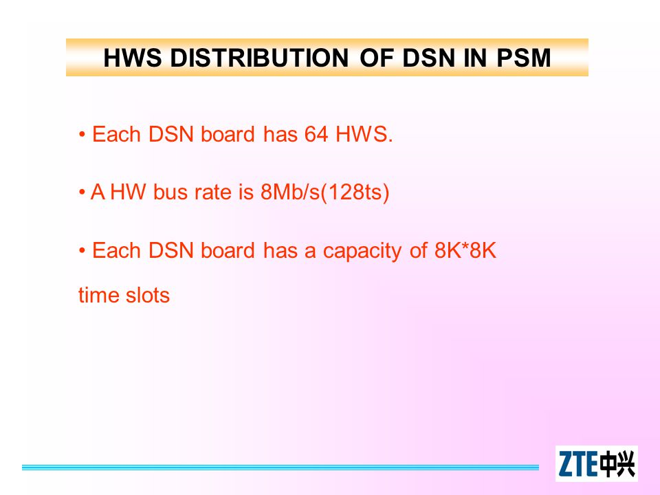 HWS DISTRIBUTION OF DSN IN PSM