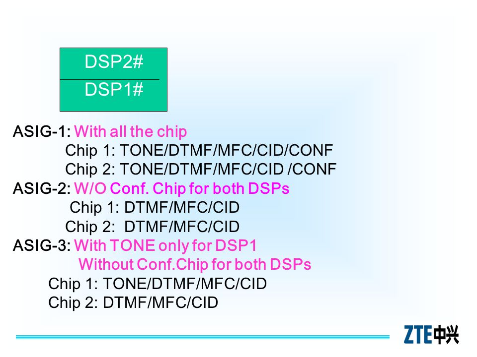 DSP2# DSP1# ASIG-1: With all the chip Chip 1: TONE/DTMF/MFC/CID/CONF