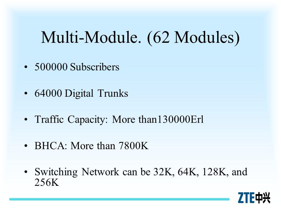 Multi-Module. (62 Modules)