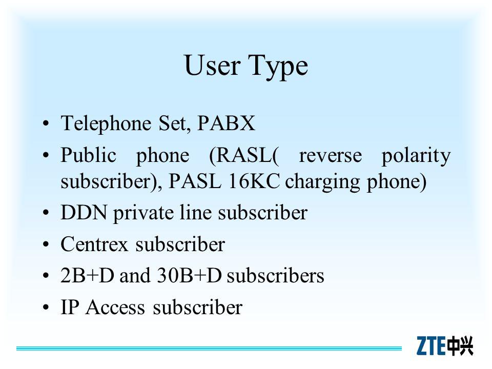 User Type Telephone Set, PABX