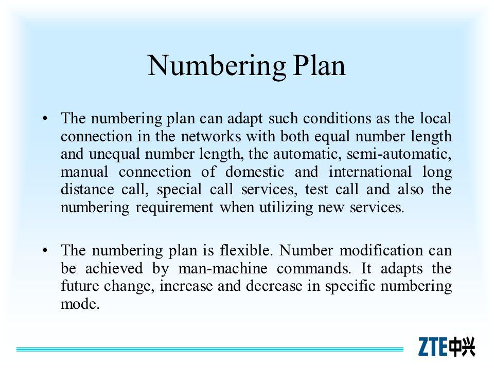 Numbering Plan