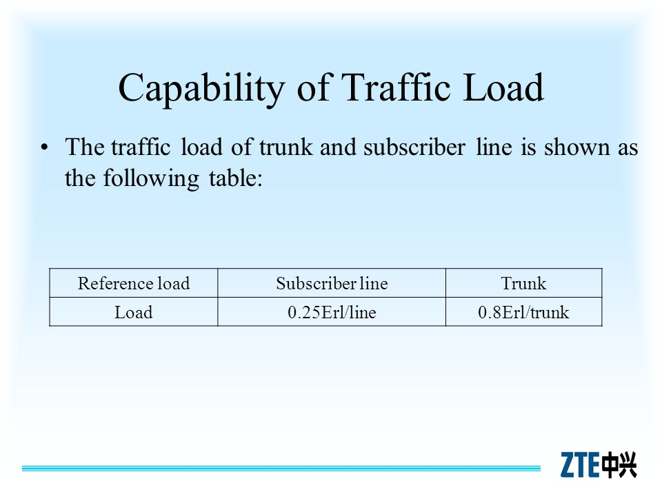Capability of Traffic Load