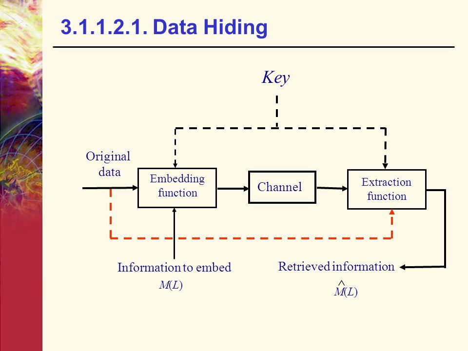 Retrieved information