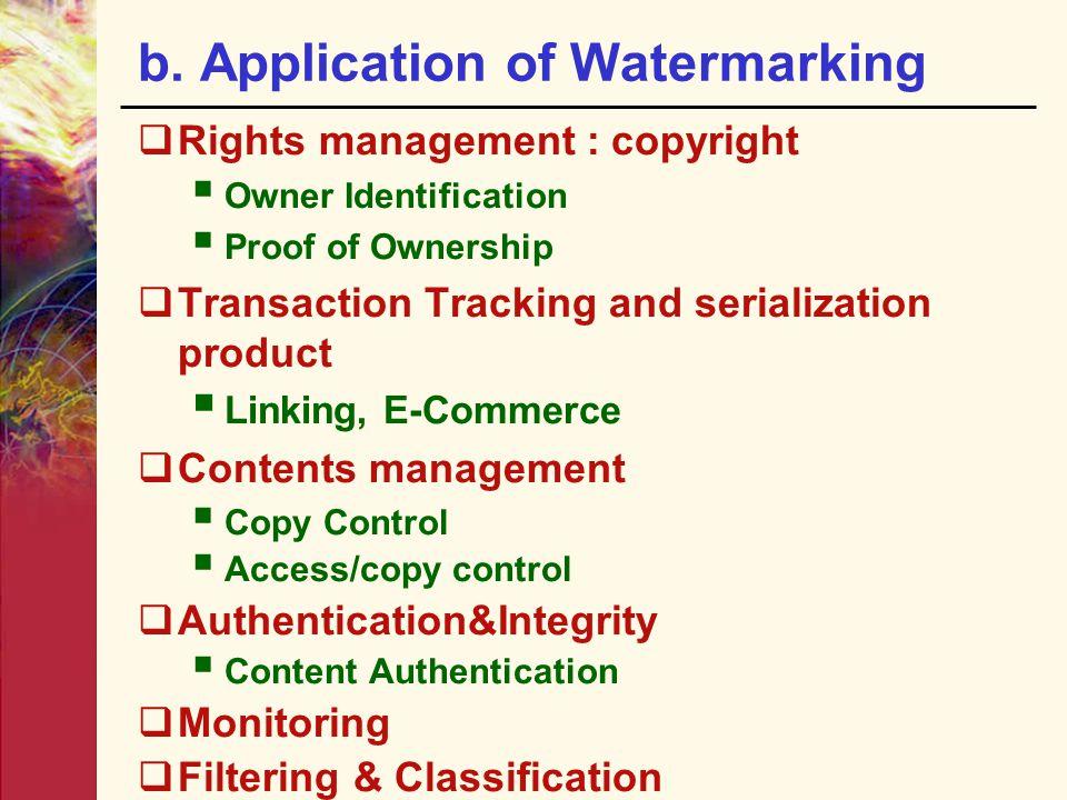 b. Application of Watermarking
