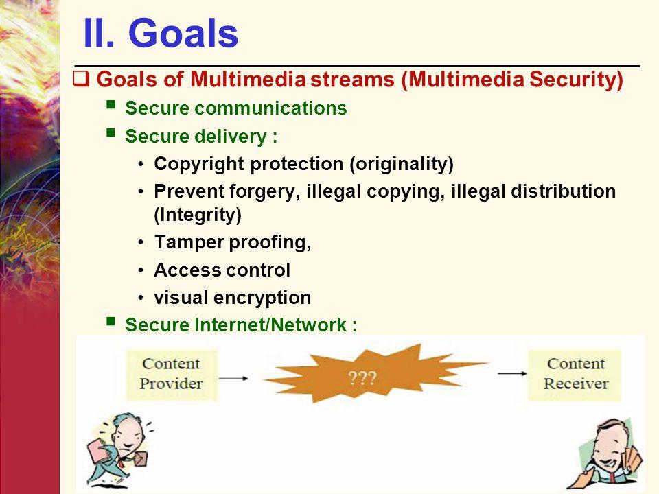 II. Goals Goals of Multimedia streams (Multimedia Security)