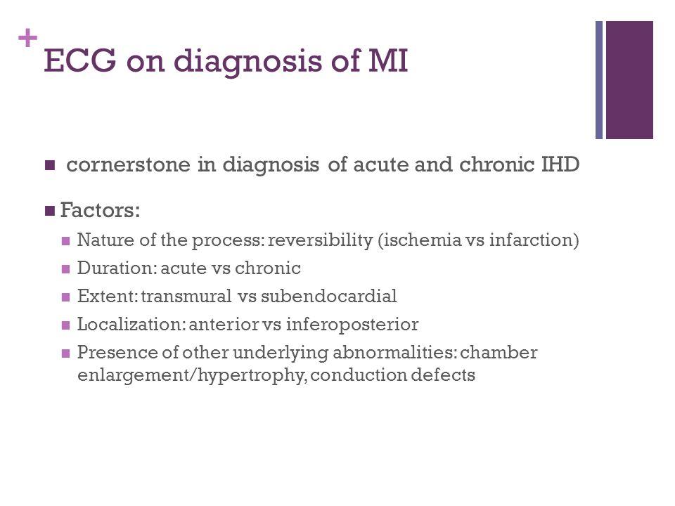 Ecg Changes In Myocardial Infarction Ppt Video Online