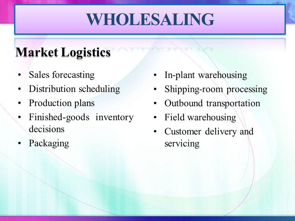 WHOLESALING Market Logistics Sales forecasting In-plant warehousing