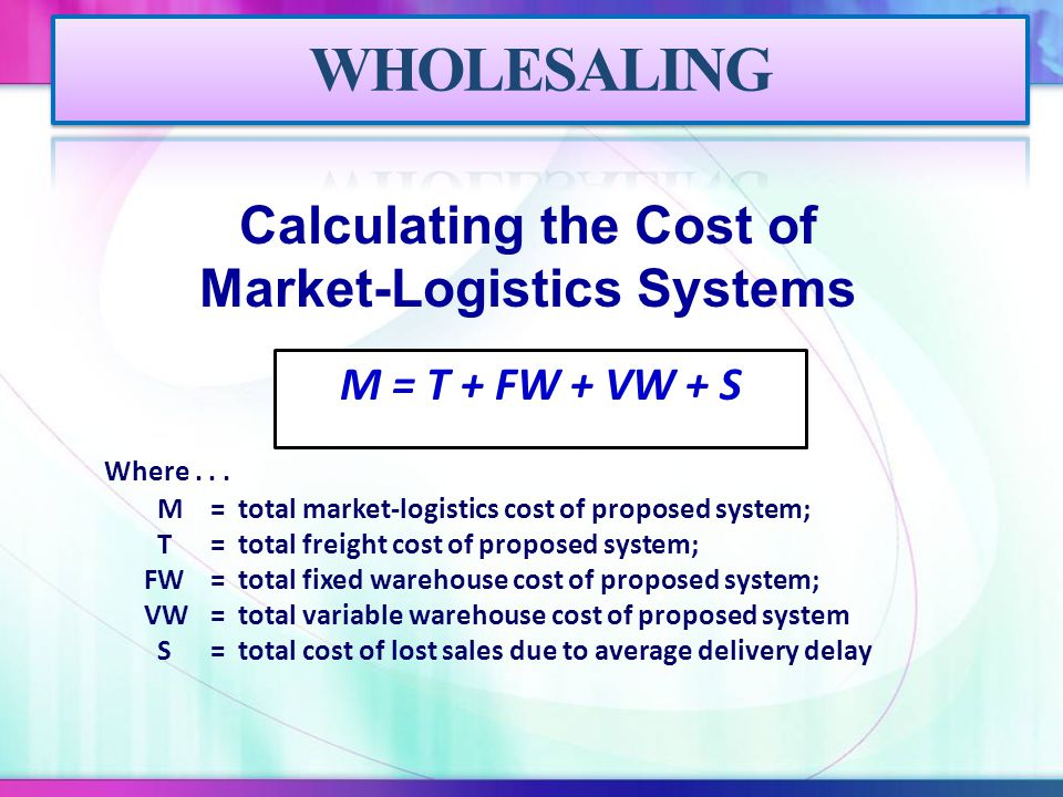 Calculating the Cost of Market-Logistics Systems