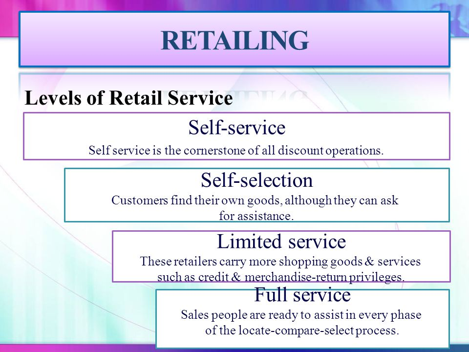 RETAILING Levels of Retail Service Self-service Self-selection