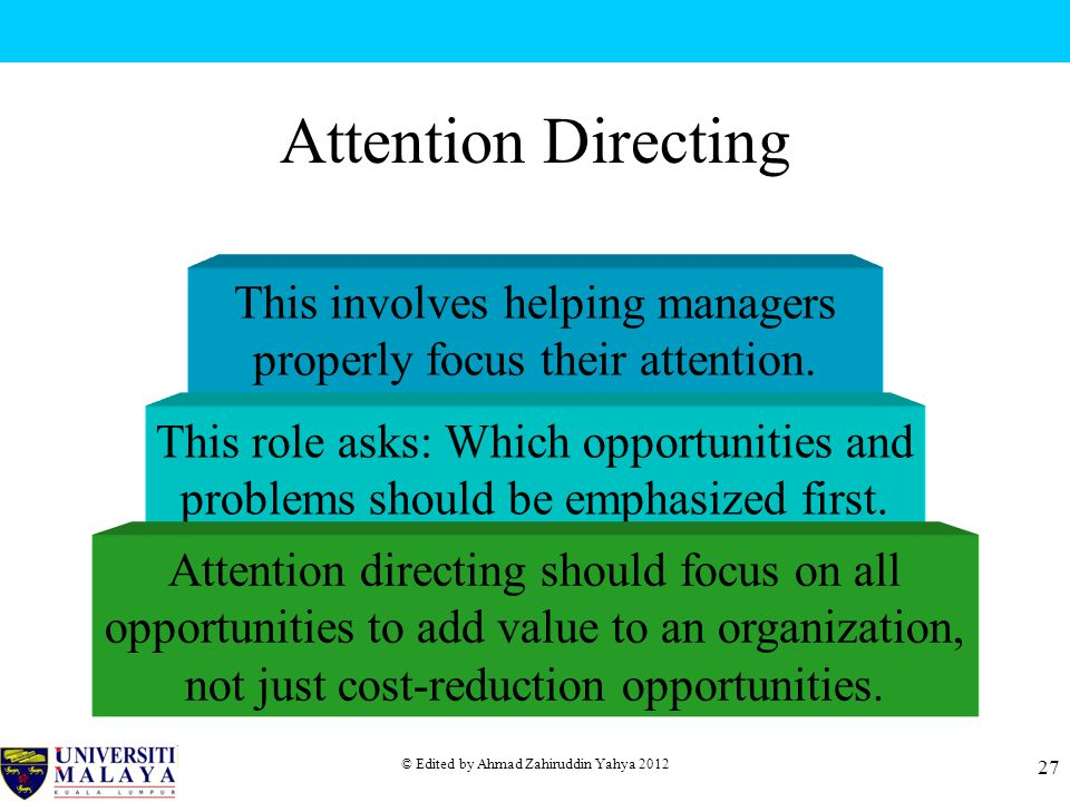 Attention Directing This involves helping managers