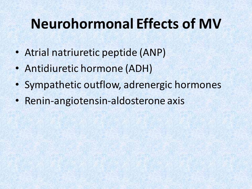 Neurohormonal Effects of MV
