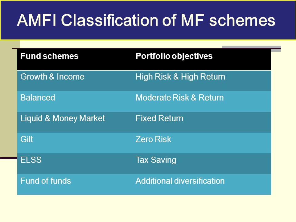 AMFI Classification of MF schemes