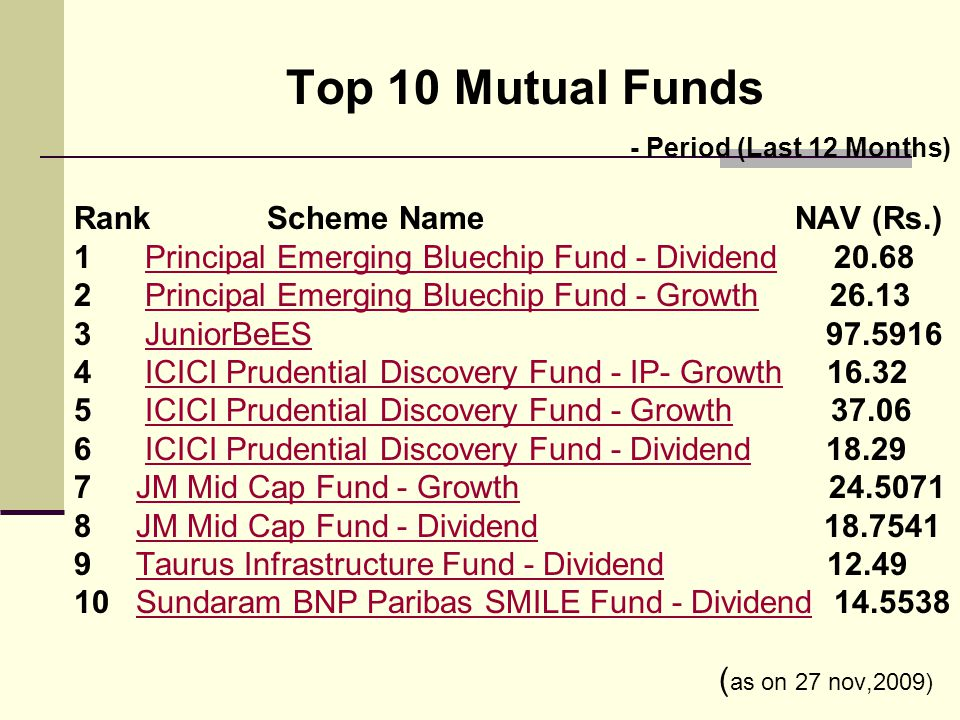 - Period (Last 12 Months) Top 10 Mutual Funds