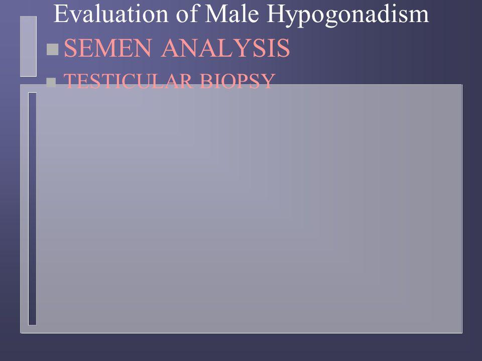 Evaluation of Male Hypogonadism