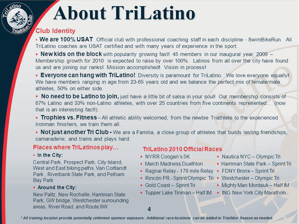 About TriLatino Club Identity Places where TriLatinos play…