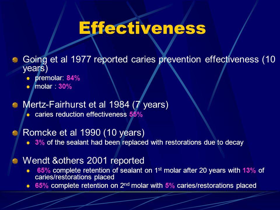 Effectiveness Going et al 1977 reported caries prevention effectiveness (10 years) premolar: 84% molar : 30%