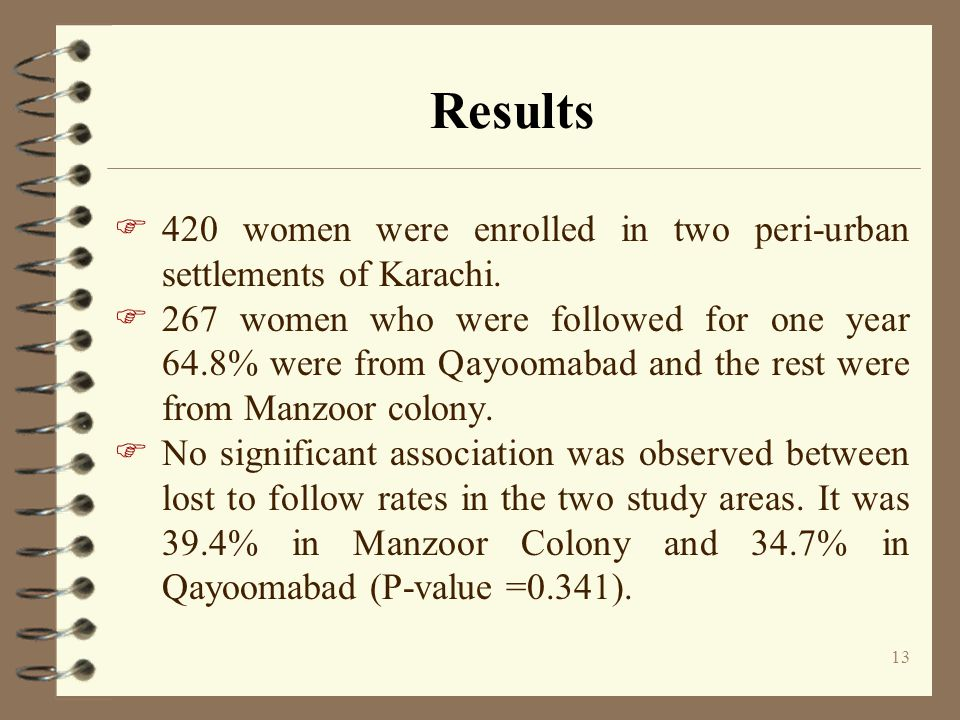Results 420 women were enrolled in two peri-urban settlements of Karachi.