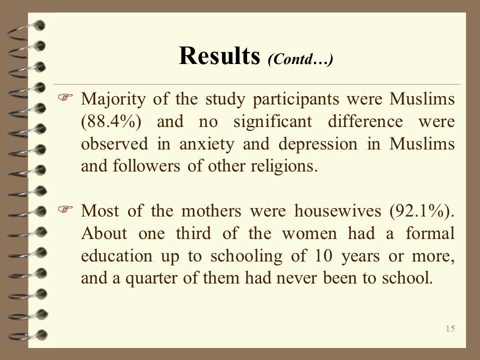 Results (Contd…)