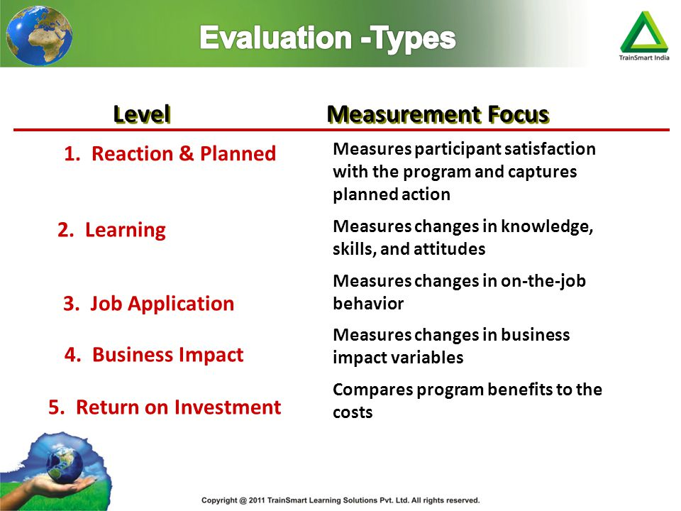 Evaluation -Types Level Measurement Focus 1. Reaction & Planned