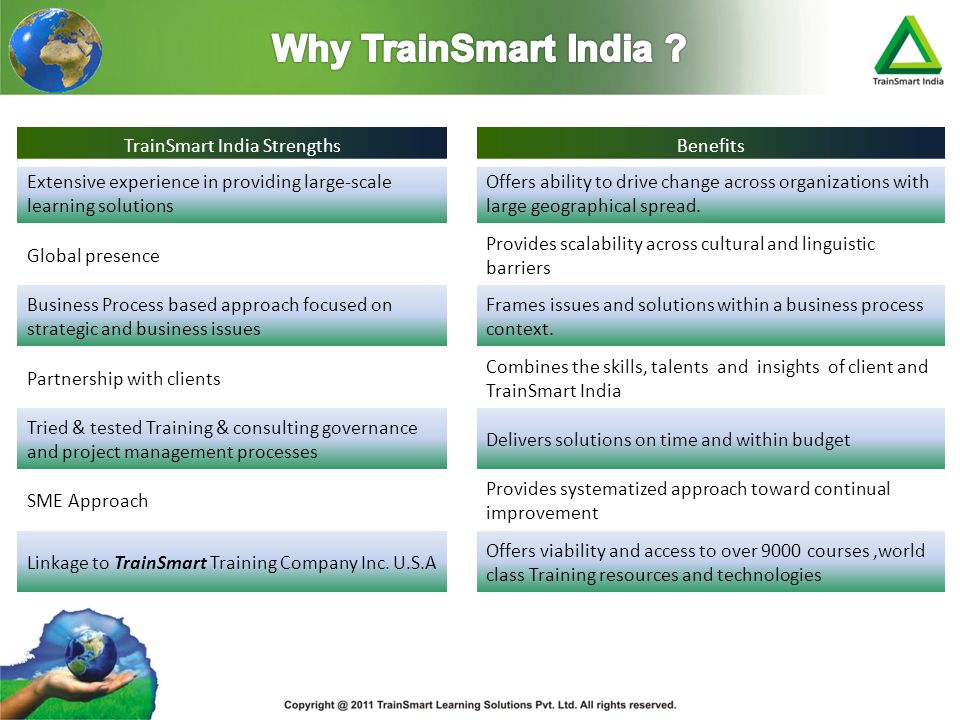 TrainSmart India Strengths